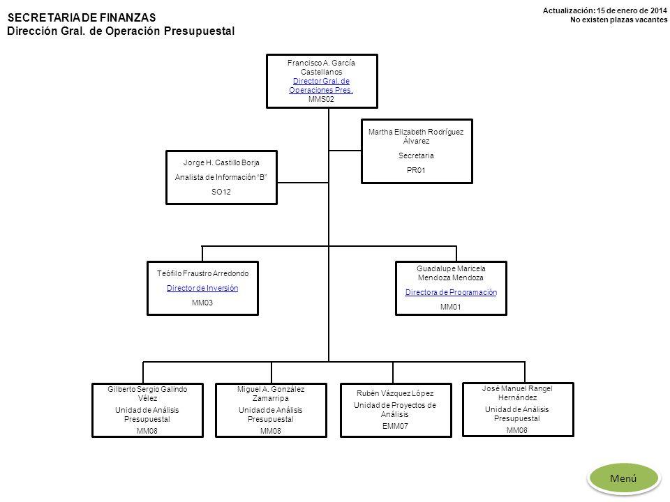 Actualización: 15 de enero de 2014 No existen plazas vacantes SECRETARIA DE FINANZAS Dirección Gral. de Operación Presupuestal Francisco A. García Cas