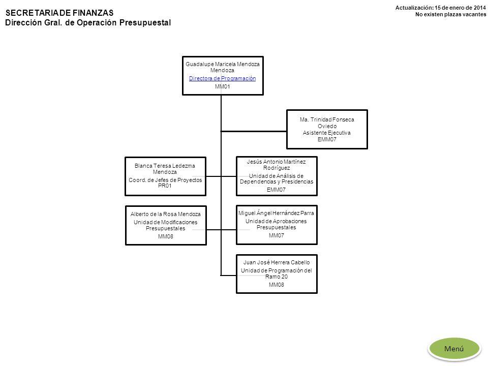 Actualización: 15 de enero de 2014 No existen plazas vacantes Jesús Antonio Martínez Rodríguez Unidad de Análisis de Dependencias y Presidencias EMM07