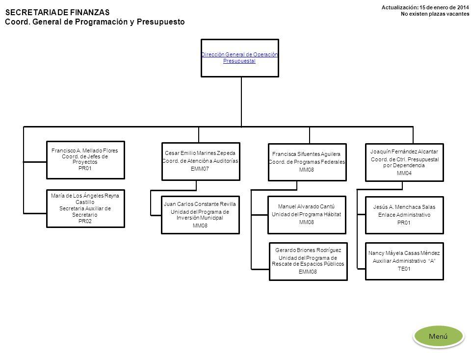 Actualización: 15 de enero de 2014 No existen plazas vacantes Joaquín Fernández Alcantar Coord. de Ctrl. Presupuestal por Dependencia MM04 Manuel Alva