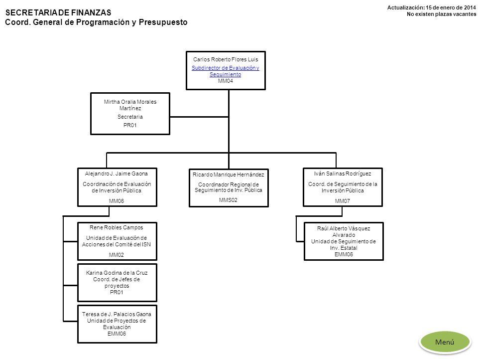 Actualización: 15 de enero de 2014 No existen plazas vacantes Ricardo Manrique Hernández Coordinador Regional de Seguimiento de Inv. Pública MMS02 Raú