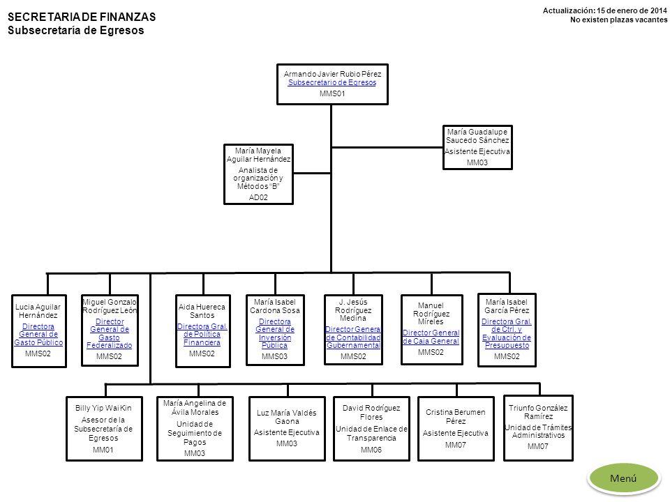 Actualización: 15 de enero de 2014 No existen plazas vacantes SECRETARIA DE FINANZAS Subsecretaría de Egresos Armando Javier Rubio Pérez Subsecretario