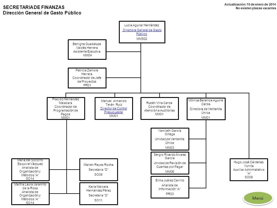 Actualización: 15 de enero de 2014 No existen plazas vacantes Manuel Armando Terán Ruiz Director de Control Presupuestal MM01 Placido Hernández Malaca