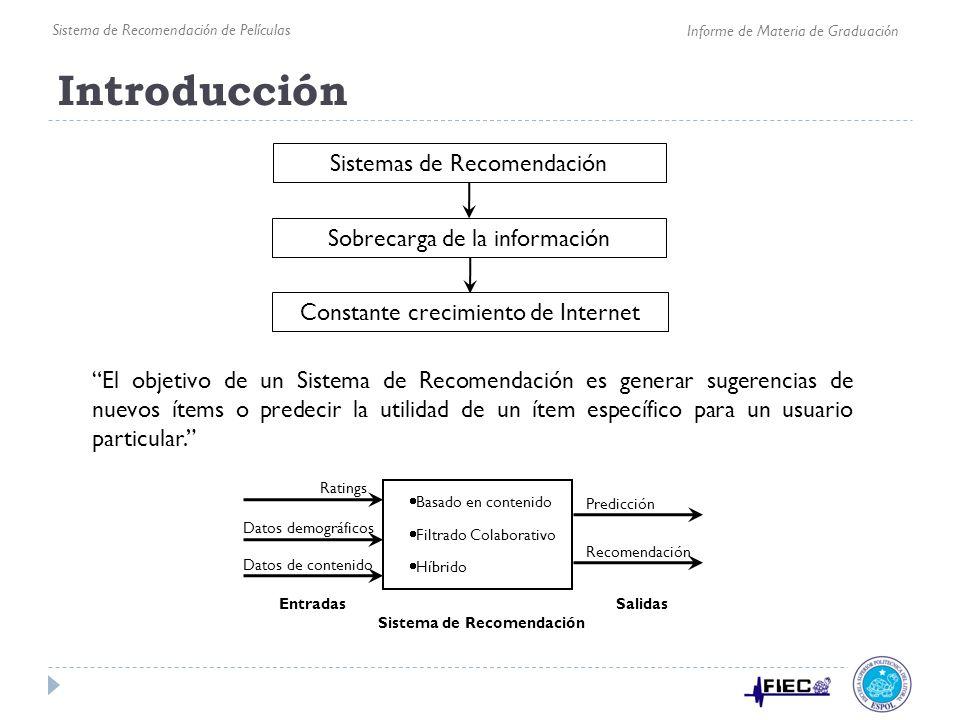 Introducción Sistemas de Recomendación Sobrecarga de la información Constante crecimiento de Internet El objetivo de un Sistema de Recomendación es ge