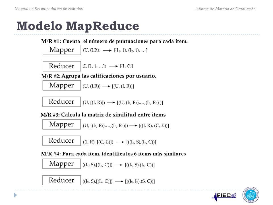 Modelo MapReduce Sistema de Recomendación de Películas Informe de Materia de Graduación M/R #1: Cuenta el número de puntuaciones para cada ítem. 6 M/R