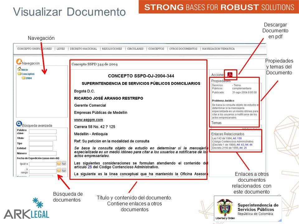 Visualizar Documento Navegación Búsqueda de documentos Título y contenido del documento.