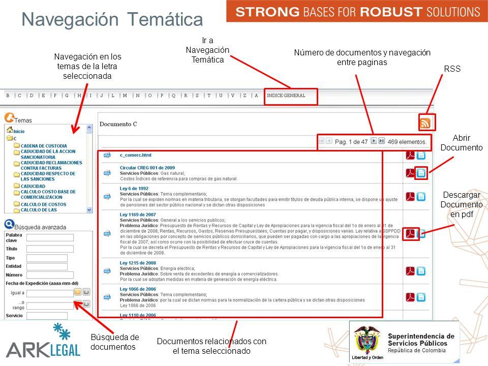 Navegación Temática Navegación en los temas de la letra seleccionada Búsqueda de documentos RSS Número de documentos y navegación entre paginas Documentos relacionados con el tema seleccionado Abrir Documento Descargar Documento en pdf Ir a Navegación Temática