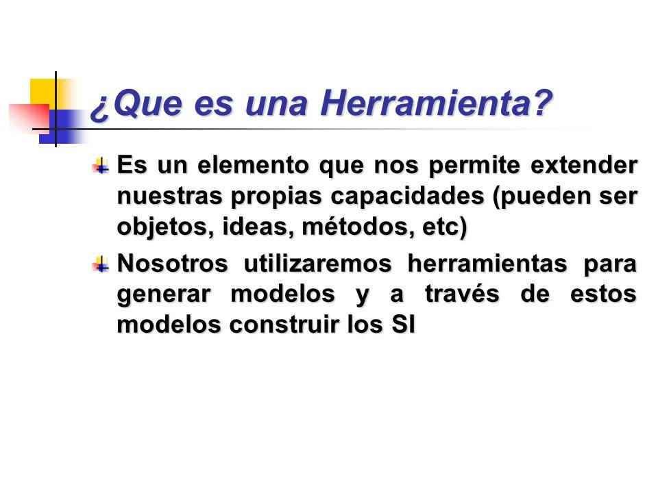 ¿Que es una Herramienta? Es un elemento que nos permite extender nuestras propias capacidades (pueden ser objetos, ideas, métodos, etc) Nosotros utili