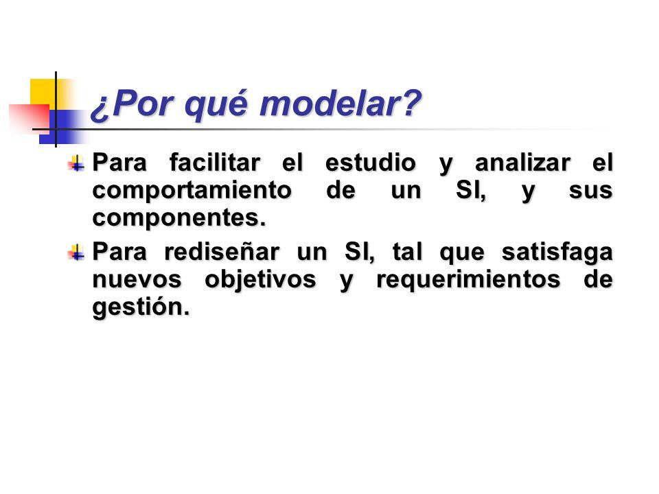 ¿Por qué modelar? Para facilitar el estudio y analizar el comportamiento de un SI, y sus componentes. Para rediseñar un SI, tal que satisfaga nuevos o
