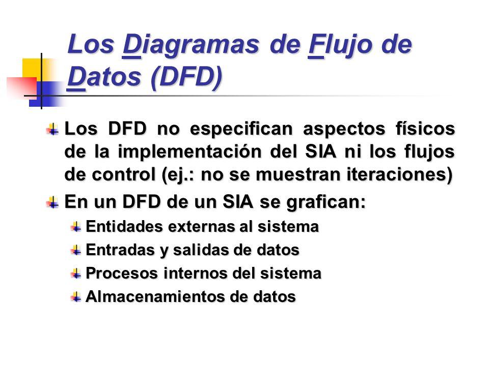 Los DFD no especifican aspectos físicos de la implementación del SIA ni los flujos de control (ej.: no se muestran iteraciones) En un DFD de un SIA se