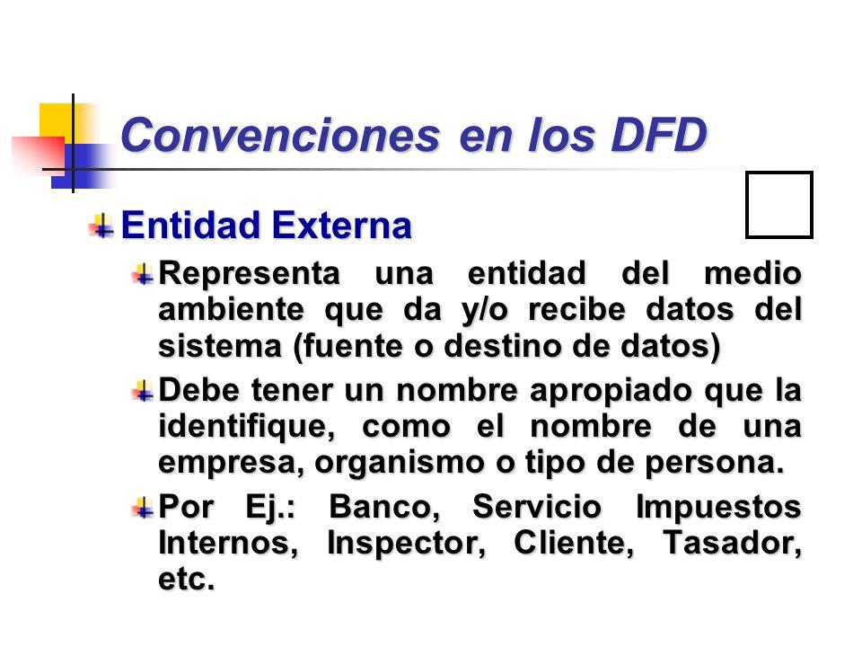 Convenciones en los DFD Entidad Externa Representa una entidad del medio ambiente que da y/o recibe datos del sistema (fuente o destino de datos) Debe
