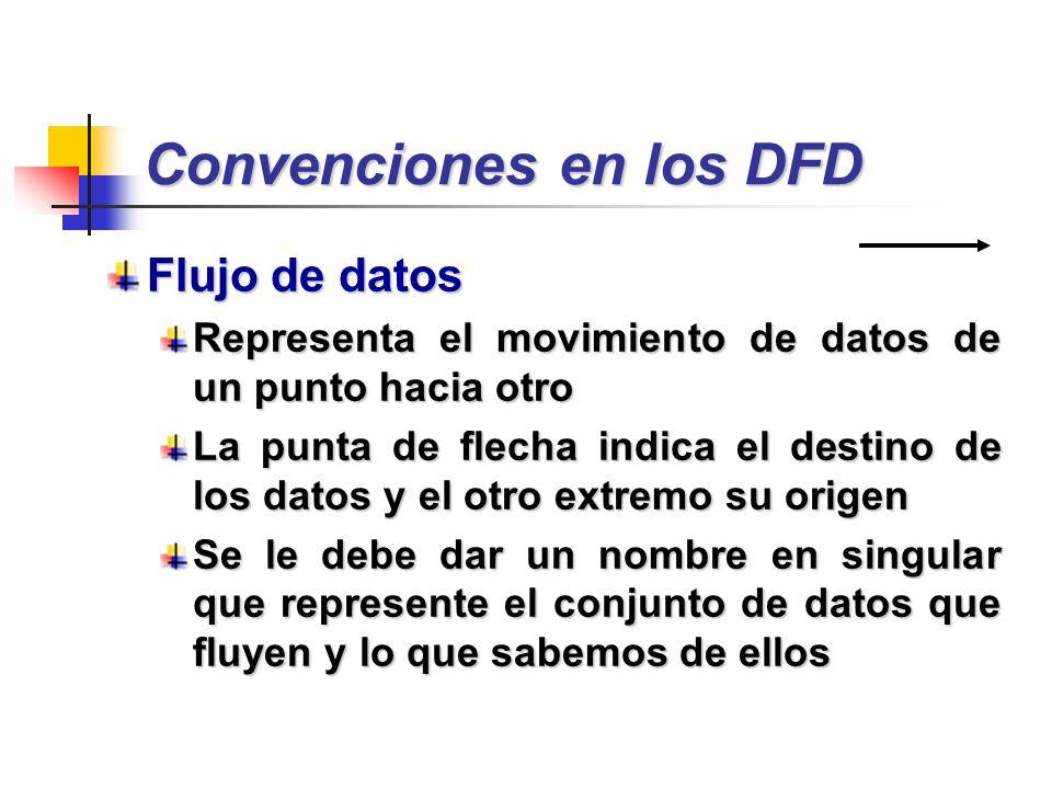 Convenciones en los DFD Flujo de datos Representa el movimiento de datos de un punto hacia otro La punta de flecha indica el destino de los datos y el