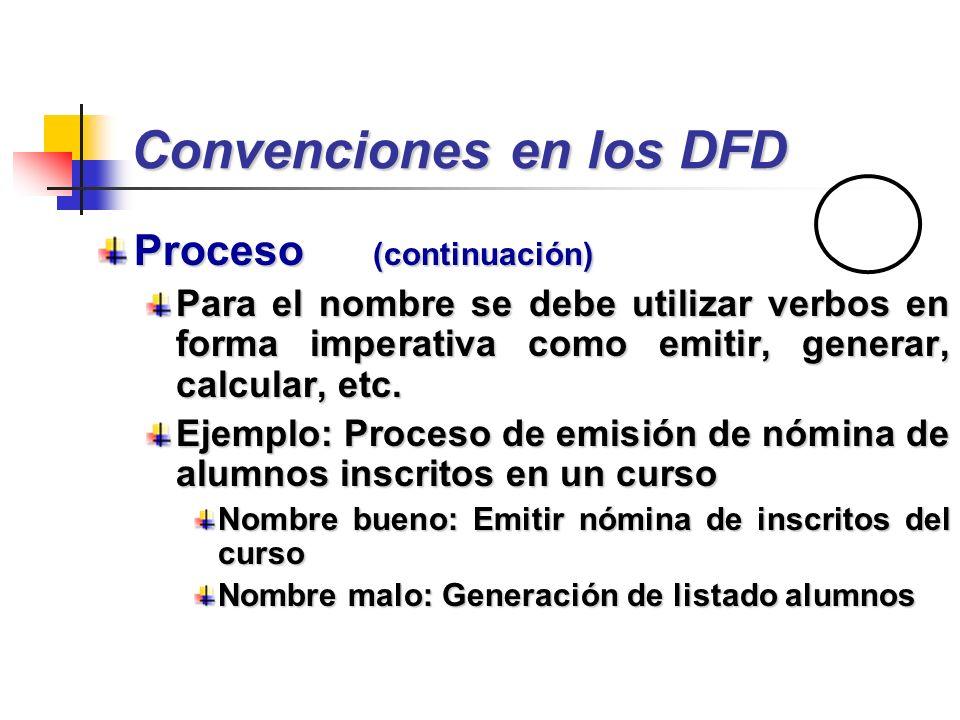 Convenciones en los DFD Proceso (continuación) Para el nombre se debe utilizar verbos en forma imperativa como emitir, generar, calcular, etc. Ejemplo