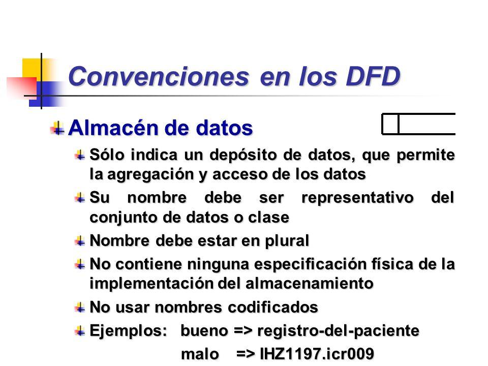 Convenciones en los DFD Almacén de datos Sólo indica un depósito de datos, que permite la agregación y acceso de los datos Su nombre debe ser represen