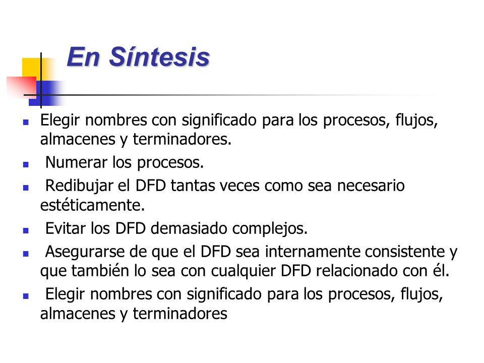 En Síntesis Elegir nombres con significado para los procesos, flujos, almacenes y terminadores. Numerar los procesos. Redibujar el DFD tantas veces co