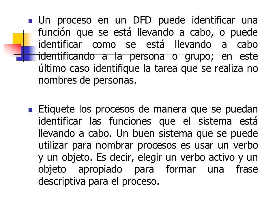 Un proceso en un DFD puede identificar una función que se está llevando a cabo, o puede identificar como se está llevando a cabo identificando a la pe