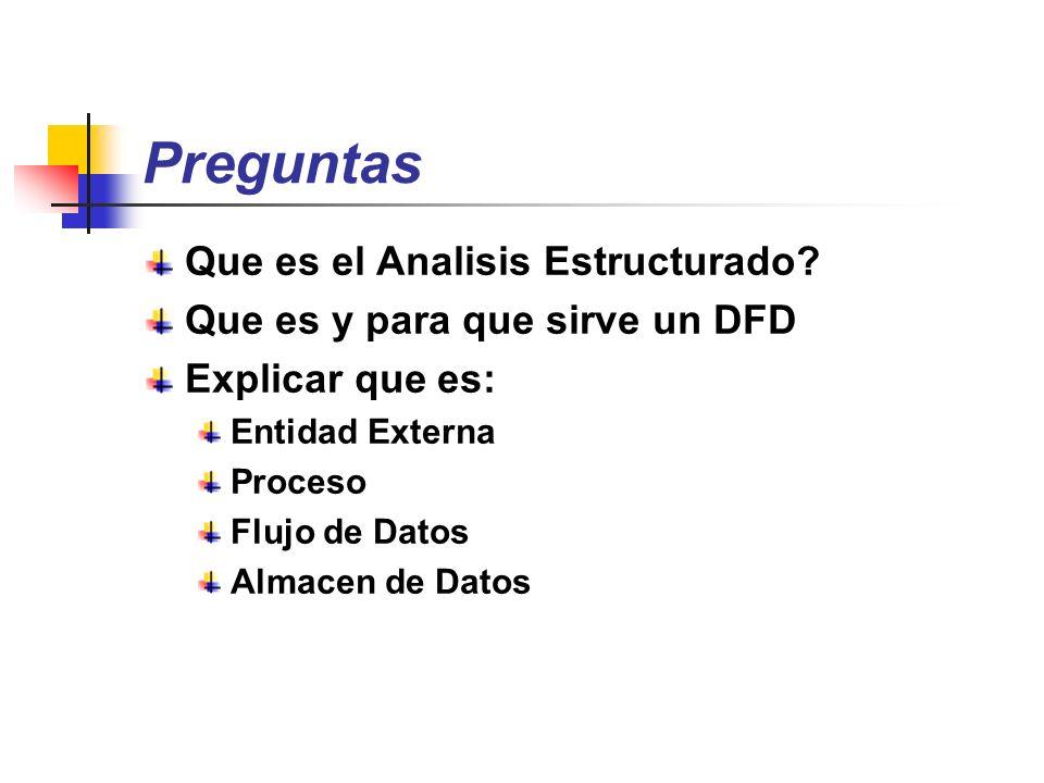 Preguntas Que es el Analisis Estructurado? Que es y para que sirve un DFD Explicar que es: Entidad Externa Proceso Flujo de Datos Almacen de Datos