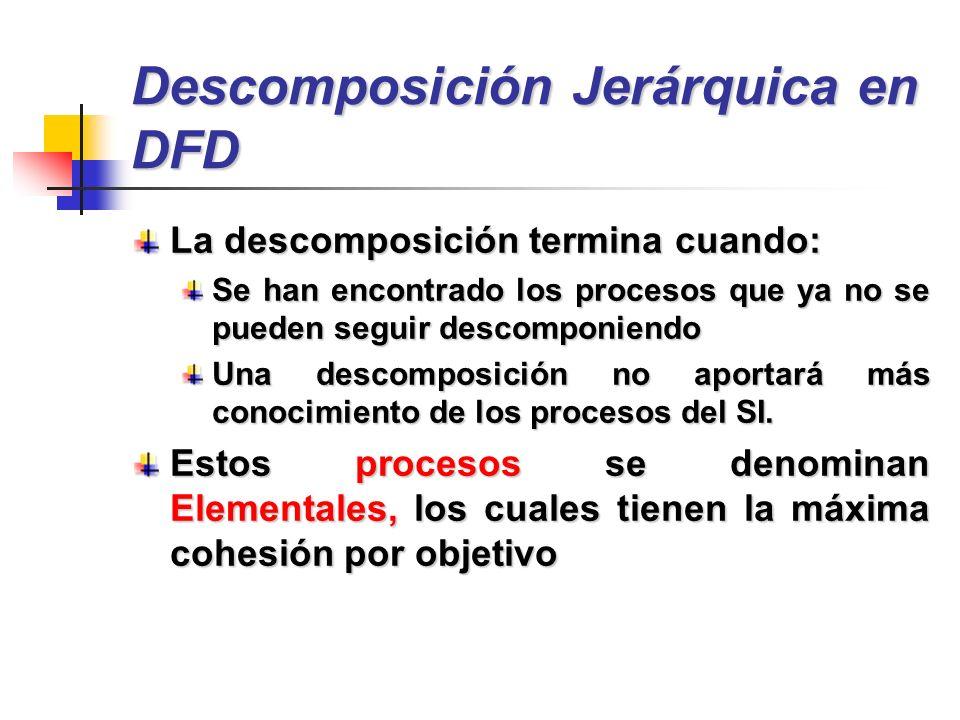 Descomposición Jerárquica en DFD La descomposición termina cuando: Se han encontrado los procesos que ya no se pueden seguir descomponiendo Una descom