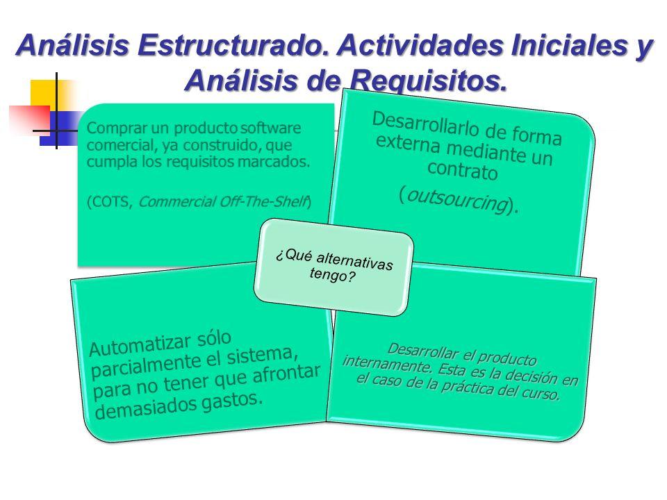 Análisis Estructurado. Actividades Iniciales y Análisis de Requisitos. Estudio de Viabilidad. Comprar un producto software comercial, ya construido, q
