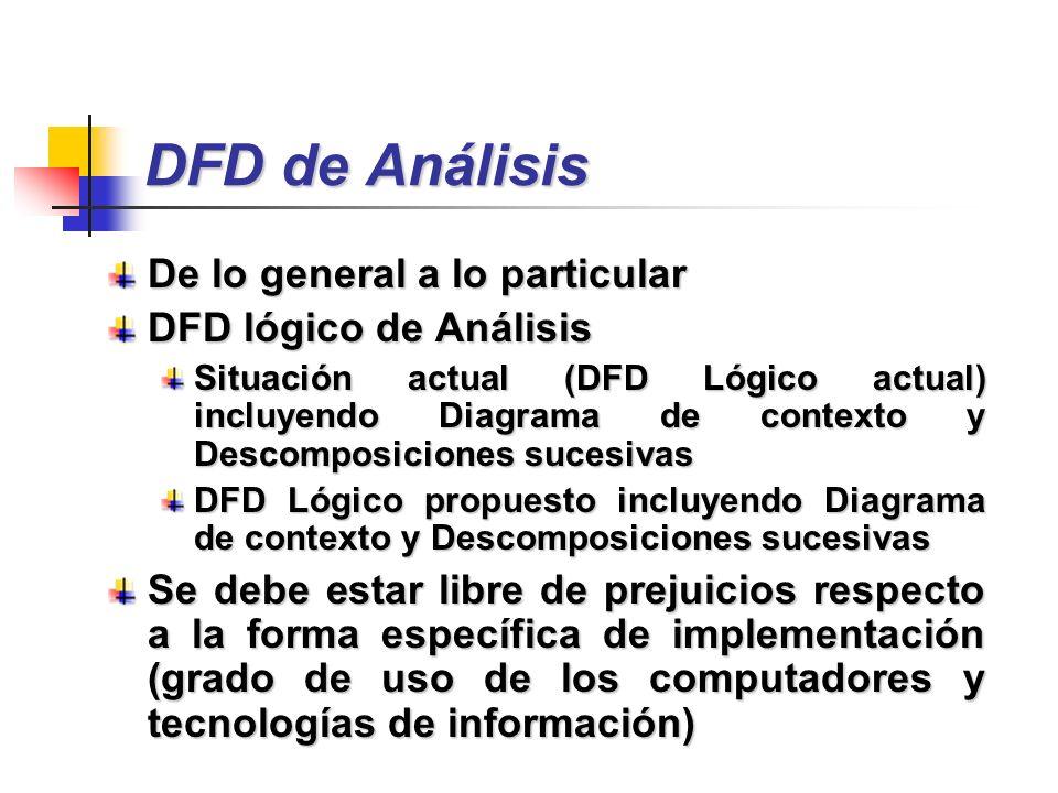 DFD de Análisis De lo general a lo particular DFD lógico de Análisis Situación actual (DFD Lógico actual) incluyendo Diagrama de contexto y Descomposi