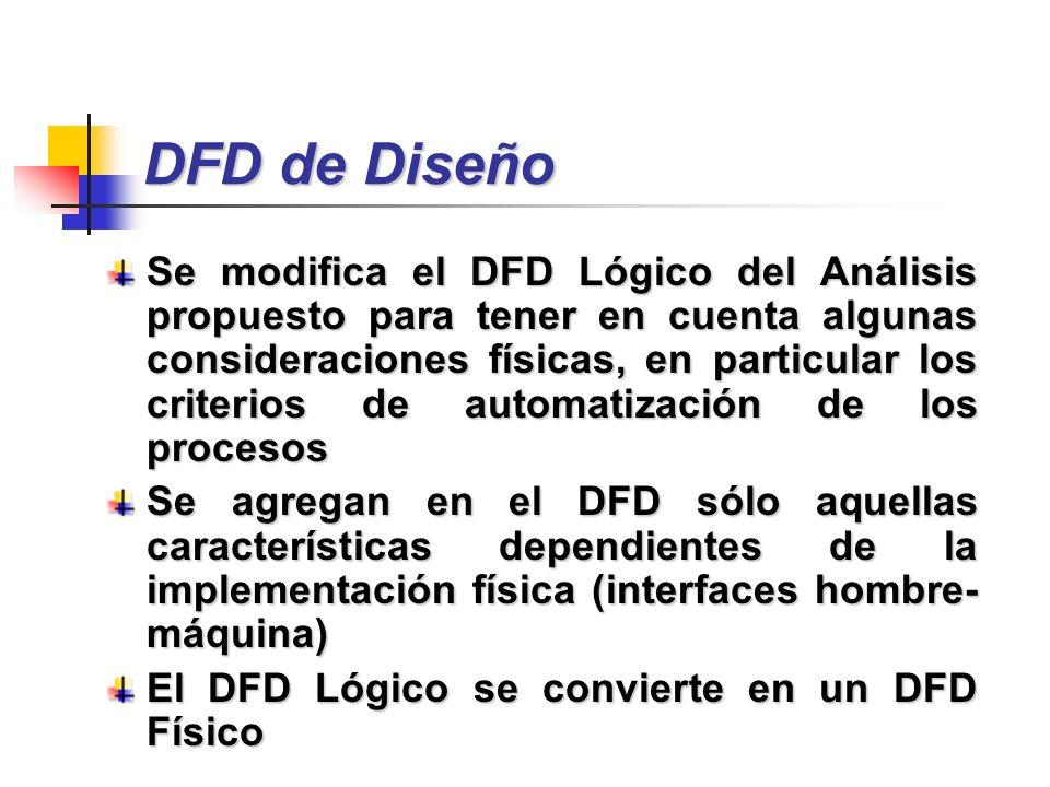 DFD de Diseño Se modifica el DFD Lógico del Análisis propuesto para tener en cuenta algunas consideraciones físicas, en particular los criterios de au