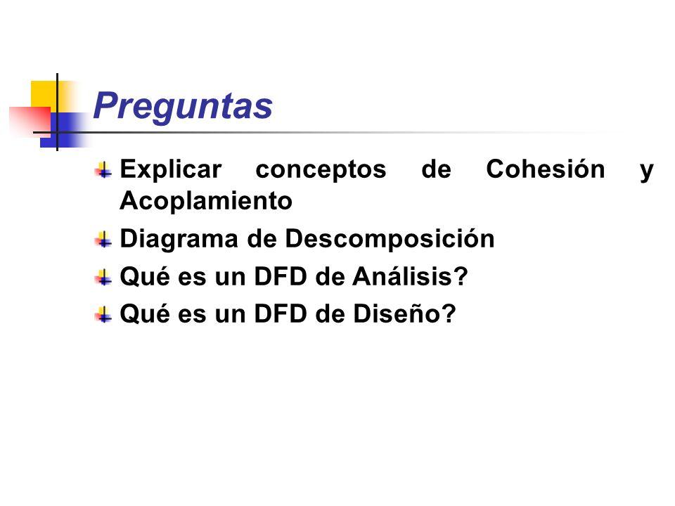 Preguntas Explicar conceptos de Cohesión y Acoplamiento Diagrama de Descomposición Qué es un DFD de Análisis? Qué es un DFD de Diseño?