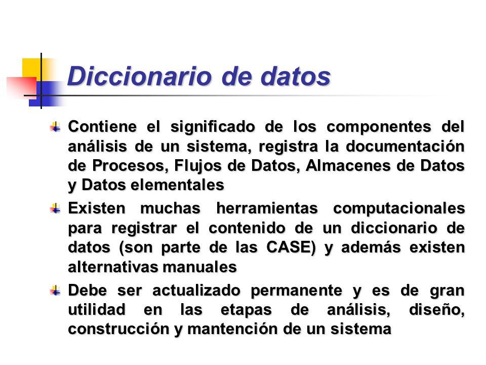 Diccionario de datos Contiene el significado de los componentes del análisis de un sistema, registra la documentación de Procesos, Flujos de Datos, Al