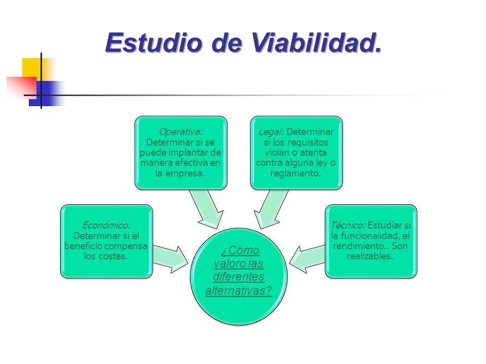 Estudio de Viabilidad. ¿Cómo valoro las diferentes alternativas? ¿Cómo valoro las diferentes alternativas? Económico: Determinar si el beneficio compe
