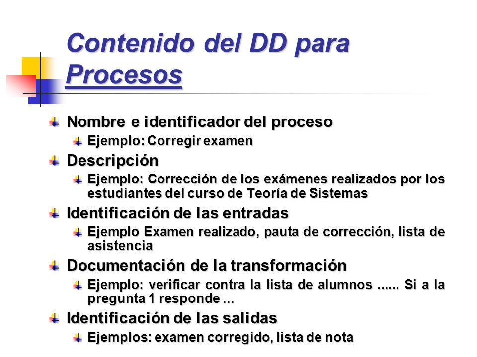 Contenido del DD para Procesos Nombre e identificador del proceso Ejemplo: Corregir examen Descripción Ejemplo: Corrección de los exámenes realizados