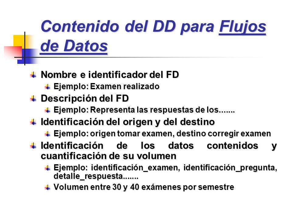 Contenido del DD para Flujos de Datos Nombre e identificador del FD Ejemplo: Examen realizado Descripción del FD Ejemplo: Representa las respuestas de
