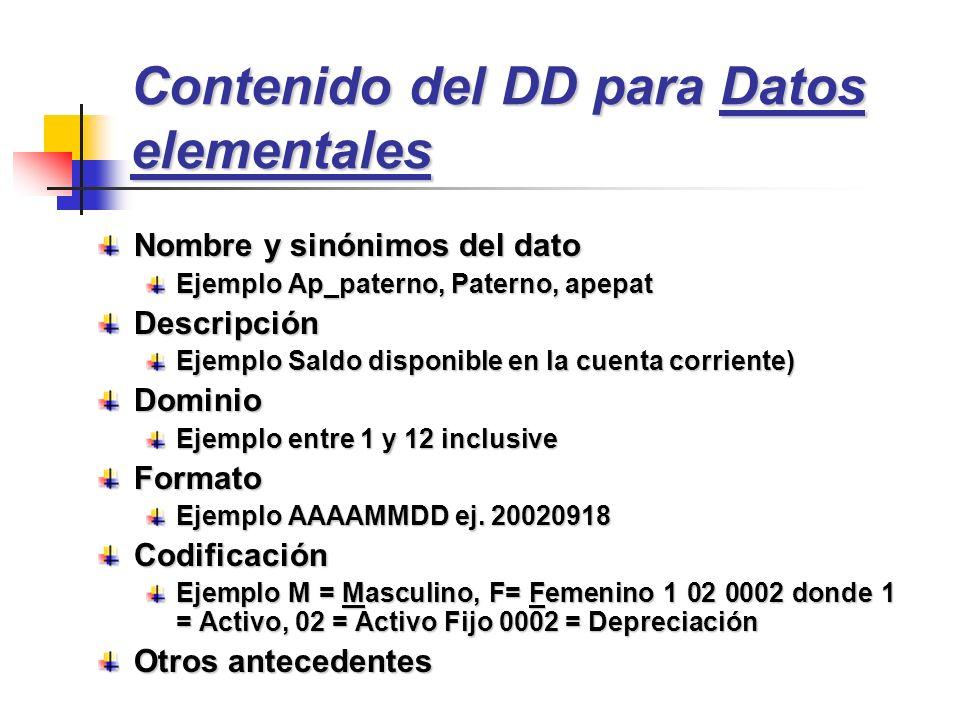 Contenido del DD para Datos elementales Nombre y sinónimos del dato Ejemplo Ap_paterno, Paterno, apepat Descripción Ejemplo Saldo disponible en la cue