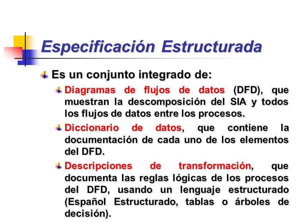 Especificación Estructurada Es un conjunto integrado de: Diagramas de flujos de datos (DFD), que muestran la descomposición del SIA y todos los flujos