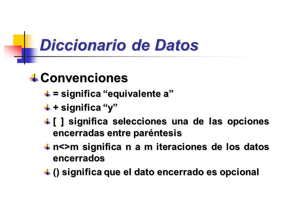 Diccionario de Datos Convenciones = significa equivalente a + significa y [ ] significa selecciones una de las opciones encerradas entre paréntesis n<