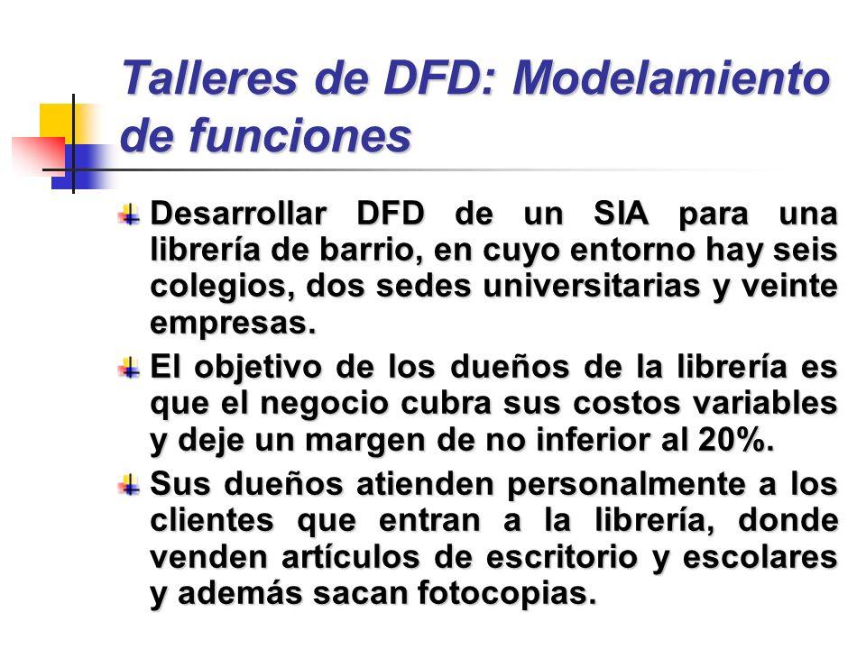 Talleres de DFD: Modelamiento de funciones Desarrollar DFD de un SIA para una librería de barrio, en cuyo entorno hay seis colegios, dos sedes univers