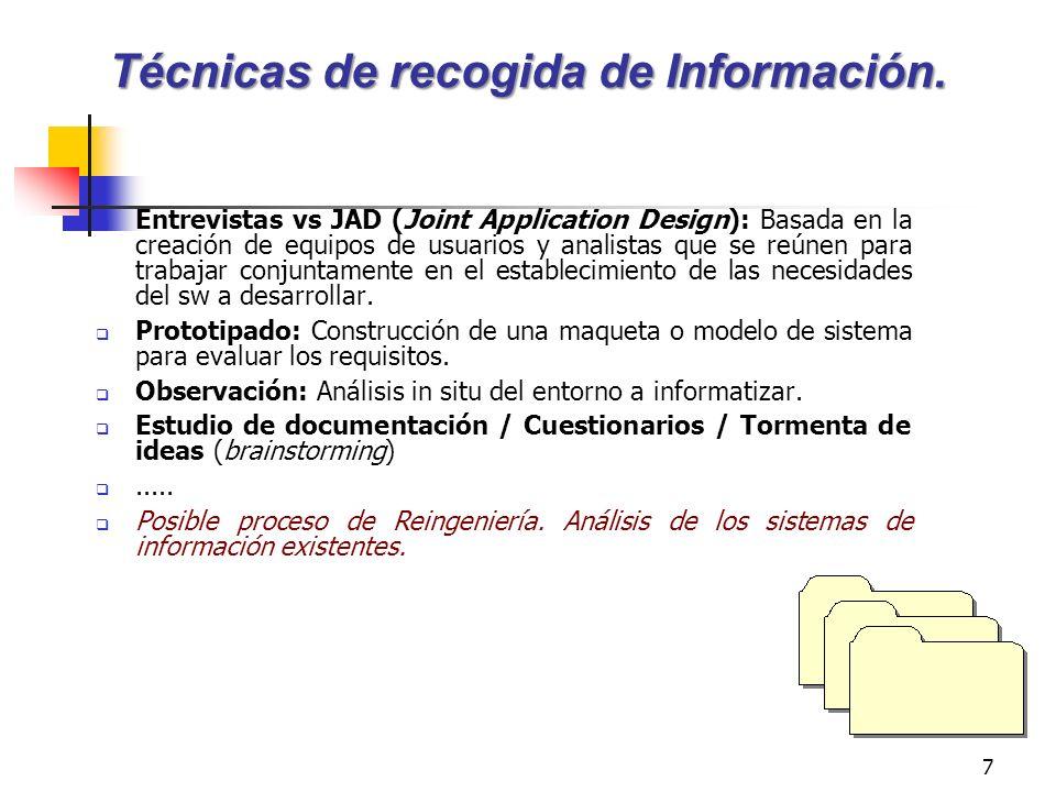 Convenciones en los DFD Almacén de datos Sólo indica un depósito de datos, que permite la agregación y acceso de los datos Su nombre debe ser representativo del conjunto de datos o clase Nombre debe estar en plural No contiene ninguna especificación física de la implementación del almacenamiento No usar nombres codificados Ejemplos: bueno => registro-del-paciente malo => IHZ1197.icr009 malo => IHZ1197.icr009