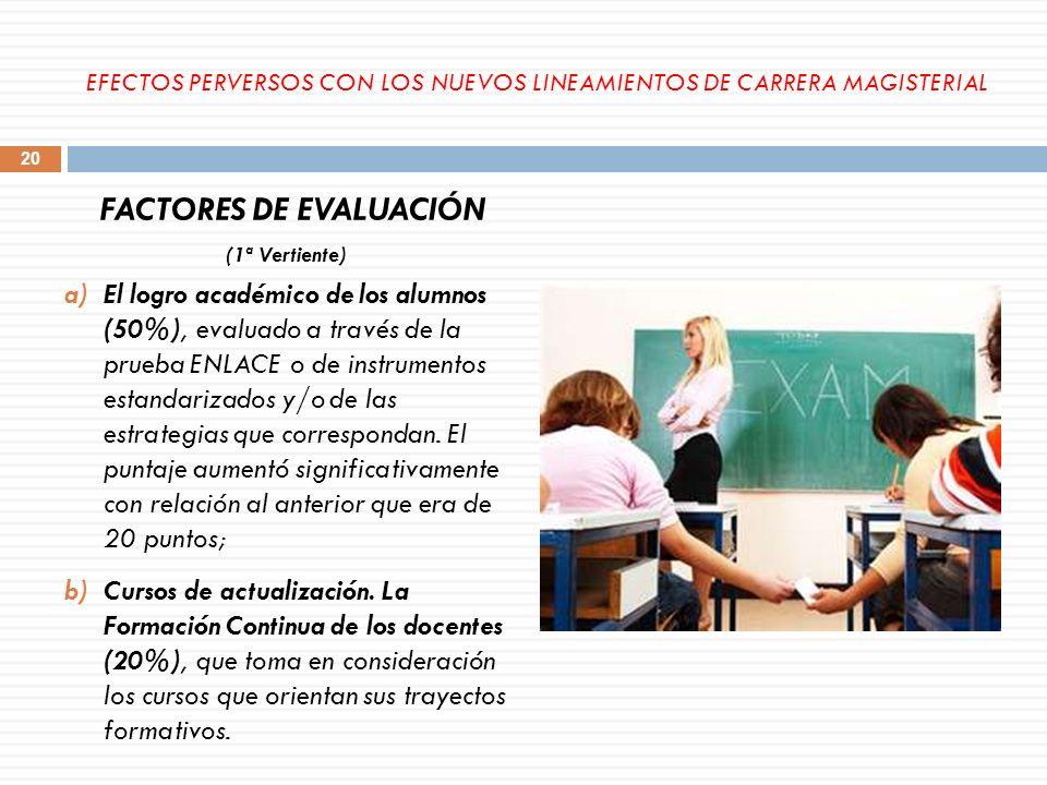 FACTORES DE EVALUACIÓN (1ª Vertiente) a)El logro académico de los alumnos (50%), evaluado a través de la prueba ENLACE o de instrumentos estandarizado