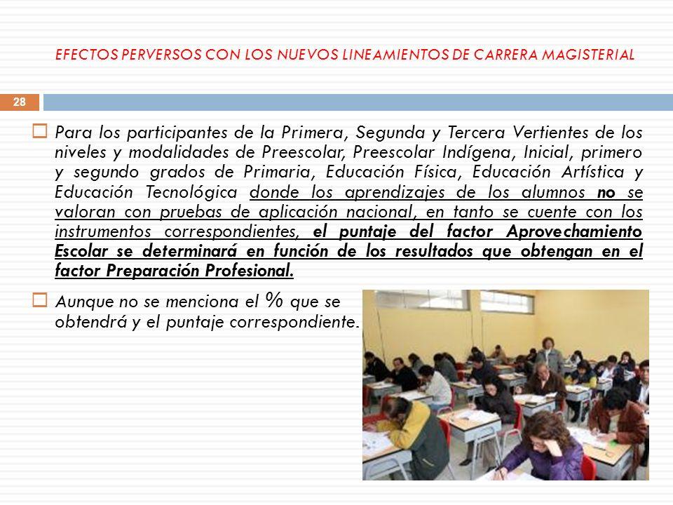 Para los participantes de la Primera, Segunda y Tercera Vertientes de los niveles y modalidades de Preescolar, Preescolar Indígena, Inicial, primero y