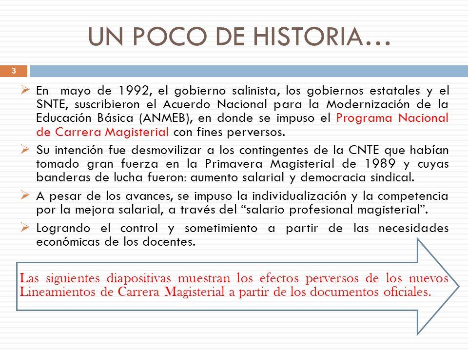 EFECTOS PERVERSOS CON LOS NUEVOS LINEAMIENTOS DE CARRERA MAGISTERIAL CONSIDERANDOS OFICIALES: Que en el Acuerdo Nacional para la Modernización de la Educación Básica signado en 1992 por el gobierno federal, los gobiernos estatales y el SNTE, se estableció Carrera Magisterial.