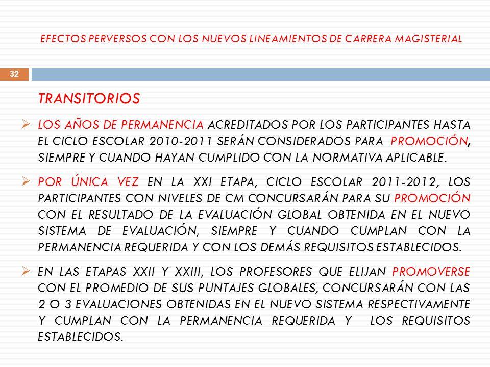 TRANSITORIOS LOS AÑOS DE PERMANENCIA ACREDITADOS POR LOS PARTICIPANTES HASTA EL CICLO ESCOLAR 2010-2011 SERÁN CONSIDERADOS PARA PROMOCIÓN, SIEMPRE Y C