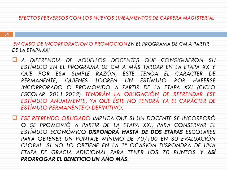 A PARTIR DE LA ETAPA XXI, QUIENES LOGREN UNA INCORPORACIÓN O PROMOCIÓN Y TENIENDO LA PERMANENCIA BUSQUEN PROMOVERSE AL SIGUIENTE NIVEL, PERO NO LOGREN EL PUNTAJE PARA HACERLO: 1.PARA MANTENER EL NIVEL DE ESTÍMULO, LOS DOCENTES TENDRÁN QUE SEGUIR EVALUÁNDOSE EN CADA ETAPA Y OBTENER, COMO MÍNIMO, 70 PUNTOS EN SU EVALUACIÓN GLOBAL Y LOGRAR EL REFRENDO.