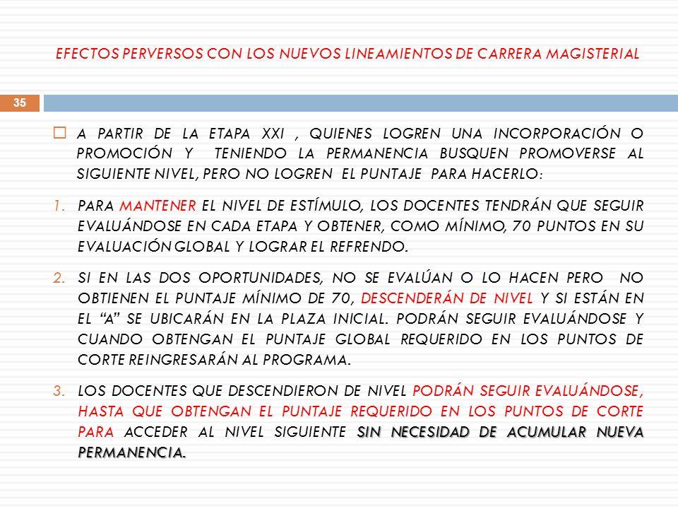 TENDRÁN VIGENCIA A PARTIR DEL INICIO DEL CICLO ESCOLAR 2011-2012, VIGÉSIMA PRIMERA ETAPA DEL PROGRAMA LOS PRESENTES LINEAMIENTOS TENDRÁN VIGENCIA A PARTIR DEL INICIO DEL CICLO ESCOLAR 2011-2012, VIGÉSIMA PRIMERA ETAPA DEL PROGRAMA.