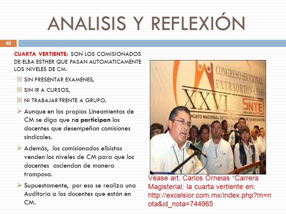ANALISIS Y REFLEXIÓN TIEMPO INVERTIDO CON LOS LINEAMIENTOS DE CM 2011 TIEMPO INVERTIDO FACTOREN EL AULAFUERA DEL AULATOTAL APROVECHAMIENTO ESCOLAR 50% ACT.