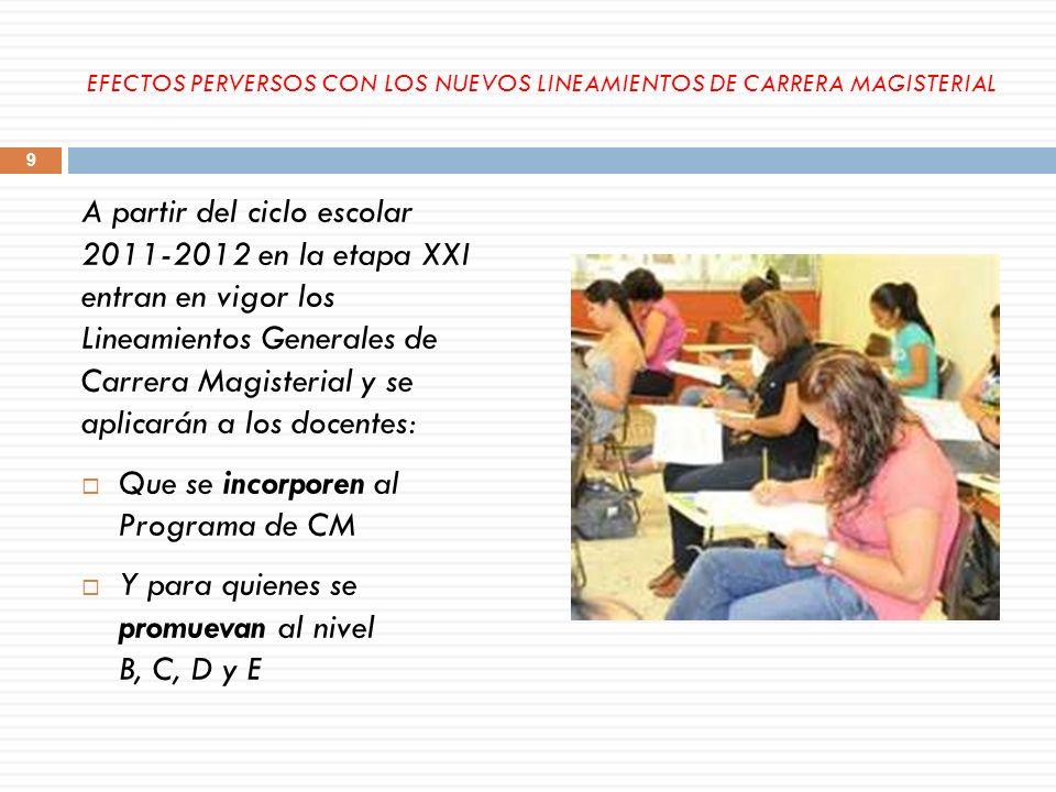 A partir del ciclo escolar 2011-2012 en la etapa XXI entran en vigor los Lineamientos Generales de Carrera Magisterial y se aplicarán a los docentes: