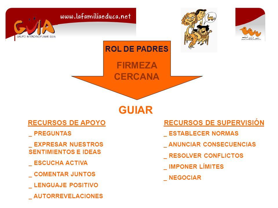 ROL DE PADRES FIRMEZA CERCANA GUIAR RECURSOS DE APOYORECURSOS DE SUPERVISIÓN _ PREGUNTAS _ EXPRESAR NUESTROS SENTIMIENTOS E IDEAS _ ESCUCHA ACTIVA _ COMENTAR JUNTOS _ LENGUAJE POSITIVO _ AUTORREVELACIONES _ ESTABLECER NORMAS _ ANUNCIAR CONSECUENCIAS _ RESOLVER CONFLICTOS _ IMPONER LÍMITES _ NEGOCIAR