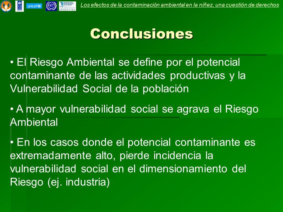 Conclusiones El Riesgo Ambiental se define por el potencial contaminante de las actividades productivas y la Vulnerabilidad Social de la población A m