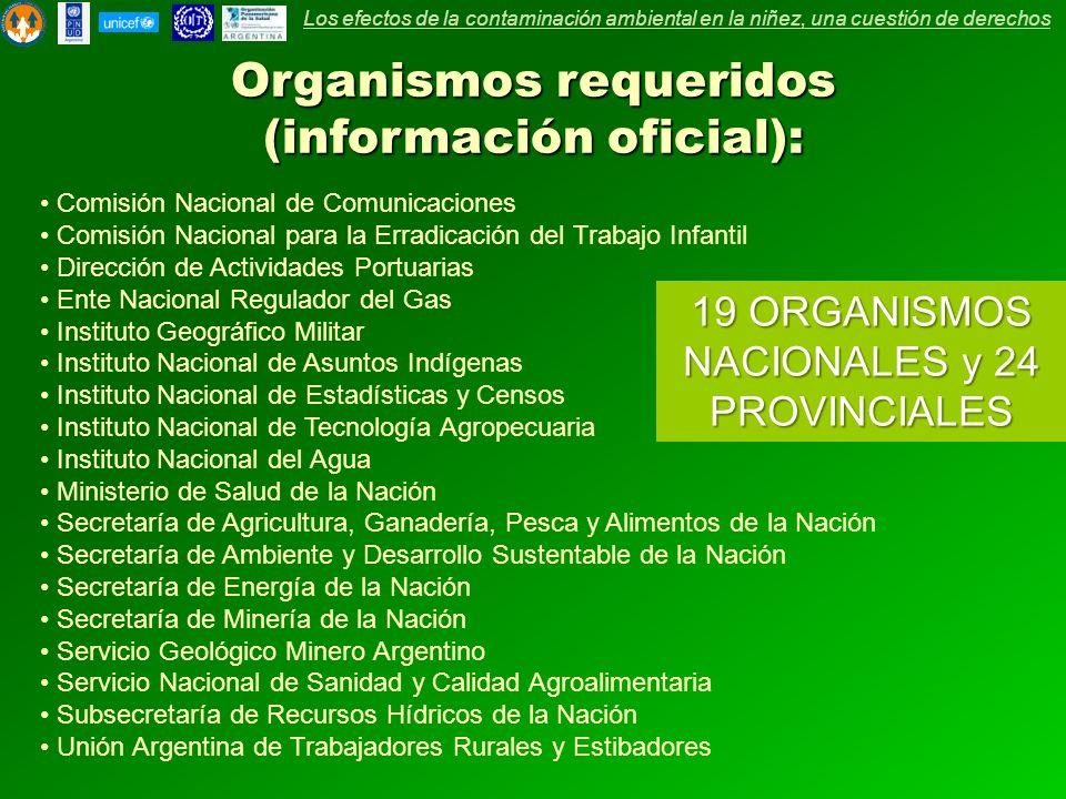 Organismos requeridos (información oficial): Comisión Nacional de Comunicaciones Comisión Nacional para la Erradicación del Trabajo Infantil Dirección