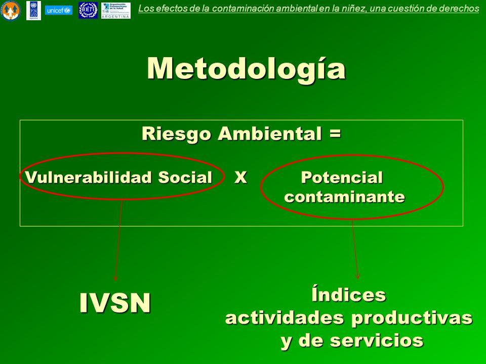 Riesgo Ambiental = Vulnerabilidad Social X Potencial contaminante IVSN Índices actividades productivas y de servicios Metodología Los efectos de la contaminación ambiental en la niñez, una cuestión de derechos