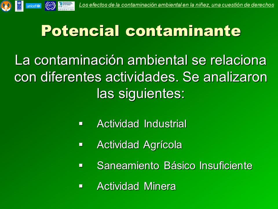 Potencial contaminante La contaminación ambiental se relaciona con diferentes actividades. Se analizaron las siguientes: Actividad Industrial Activida