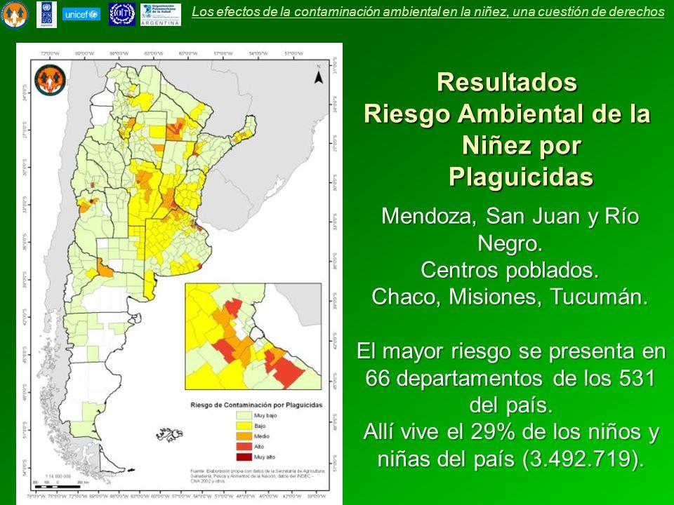 Resultados Riesgo Ambiental de la Niñez por Plaguicidas Mendoza, San Juan y Río Negro.