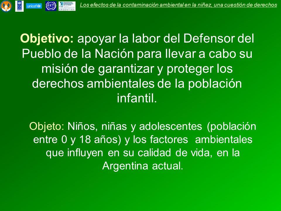Objeto: Niños, niñas y adolescentes (población entre 0 y 18 años) y los factores ambientales que influyen en su calidad de vida, en la Argentina actua