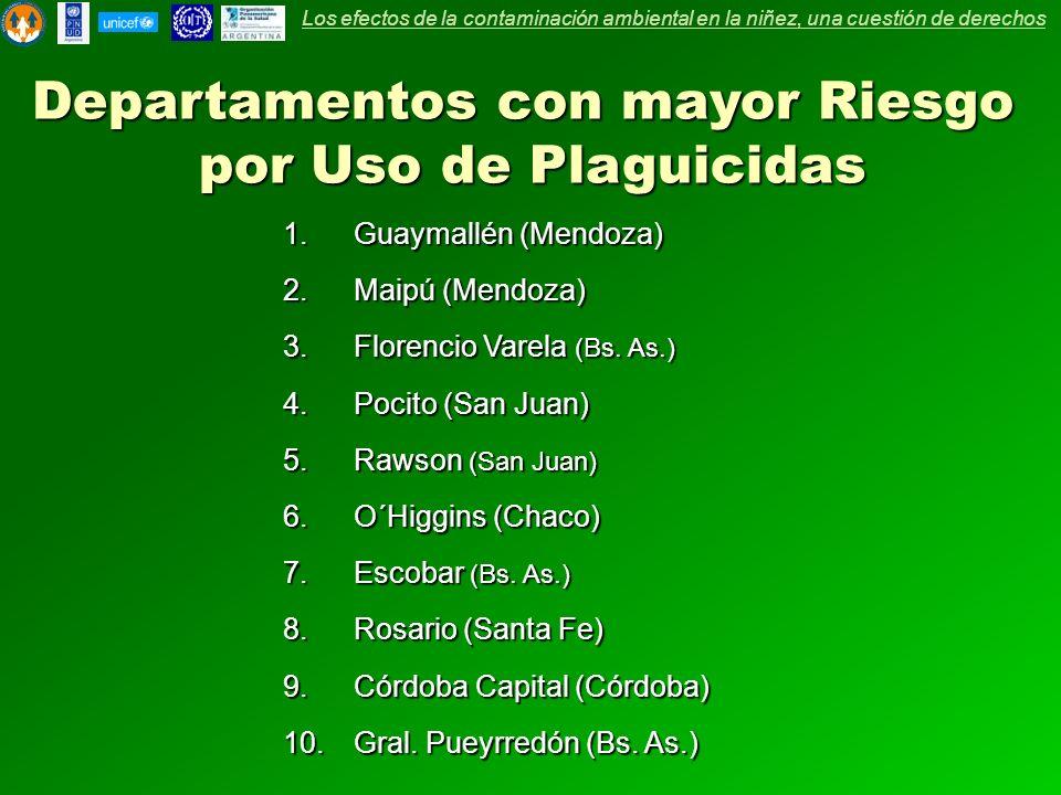 Departamentos con mayor Riesgo por Uso de Plaguicidas 1.Guaymallén (Mendoza) 2.Maipú (Mendoza) 3.Florencio Varela (Bs. As.) 4.Pocito (San Juan) 5.Raws